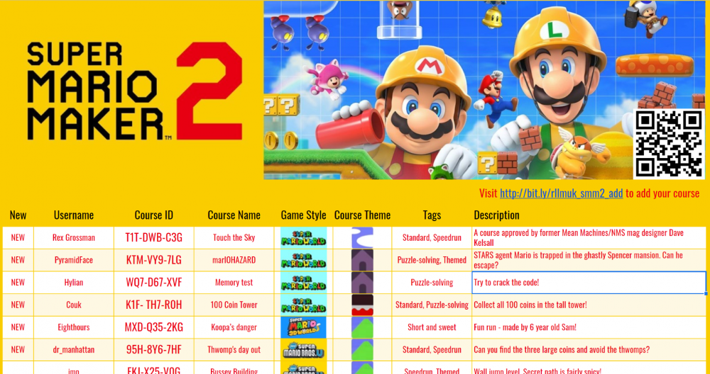 Super Mario Maker 2 Out Now Forum Course List In First